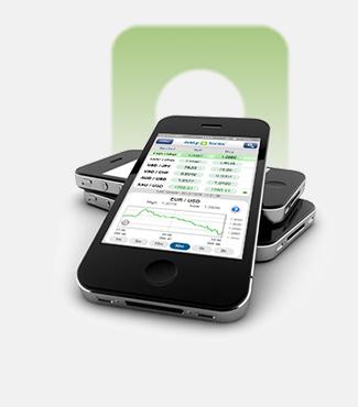 Digital Marketing Case Study - Easyforex