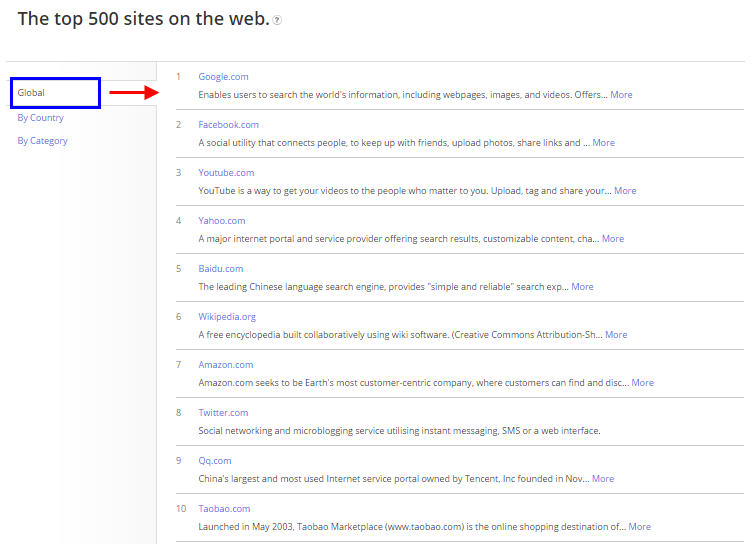Alexa top 500 сайтов