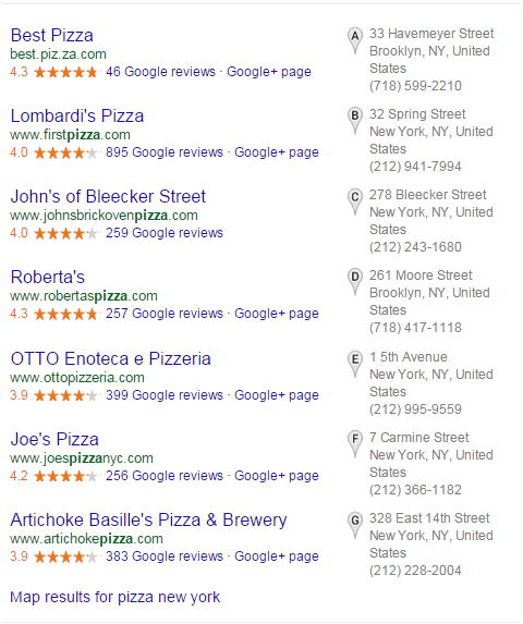 Local SERP Results with Reviews