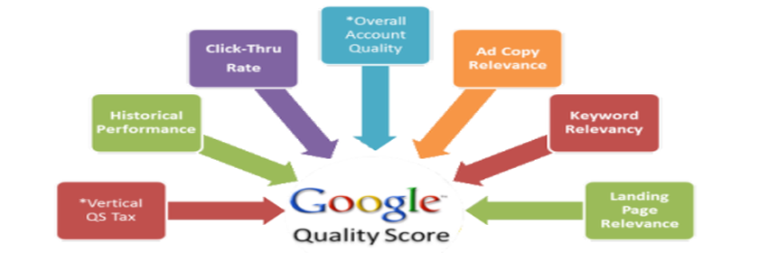 Quality-Score-Factors1